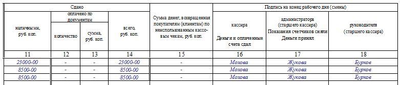 Заполнение формы КМ-4 (журнал кассира-операциониста)